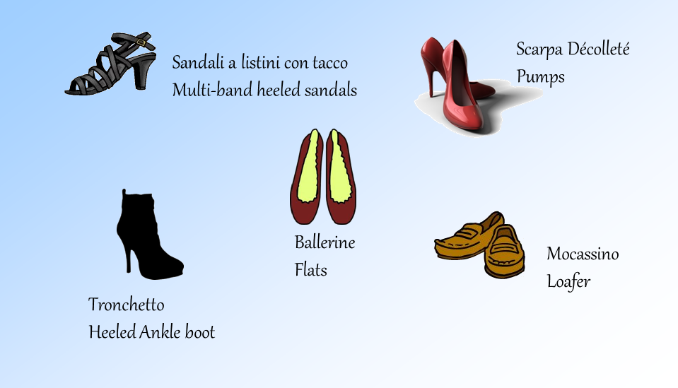 Tradurre testi scarpe -Opitrad