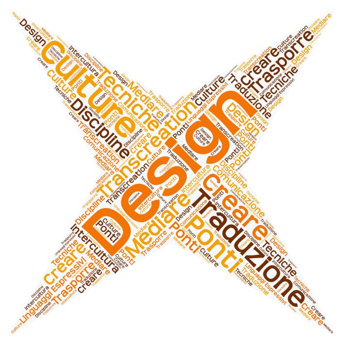design e traduzione - Opitrad